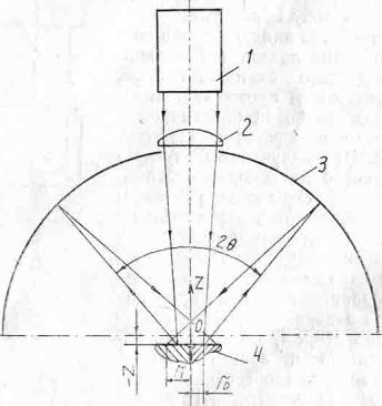Схема устройства для лазерной